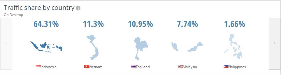TPM Traveloka Blog - traffic share by country